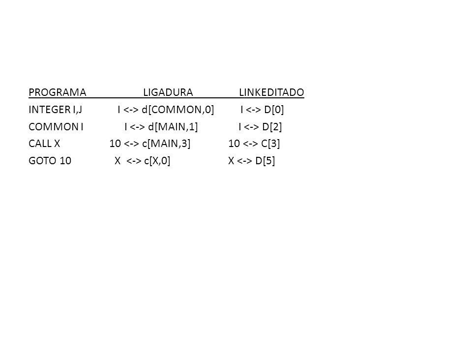 PROGRAMA LIGADURA LINKEDITADO INTEGER I,J I d[COMMON,0] I D[0] COMMON I I d[MAIN,1] I D[2] CALL X 10 c[MAIN,3] 10 C[3] GOTO 10 X c[X,0] X D[5]