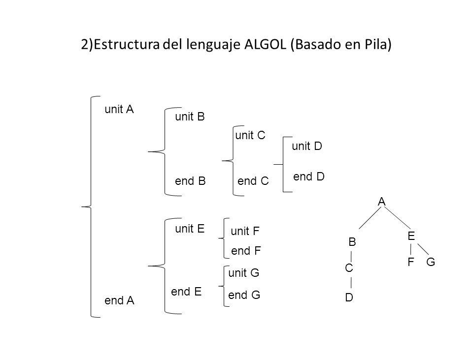 2)Estructura del lenguaje ALGOL (Basado en Pila) unit A end A unit E unit D unit B end B end F end E end C end D end G unit F unit G unit C A B E C D