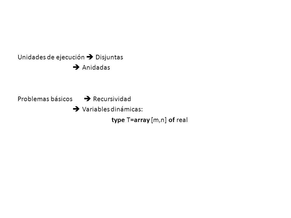 Unidades de ejecución Disjuntas Anidadas Problemas básicos Recursividad Variables dinámicas: type T=array [m,n] of real