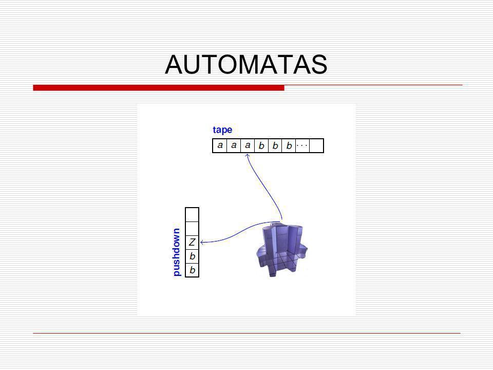 Máquina de Mealy Máquina de Mealy También se define como una 6-tupla {Q,, S, δ, λ, q0} donde: Q: Es el conjunto finito de estados.