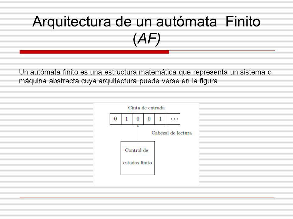 Máquina de Turing La idea de una Máquina que pudiera seguir un conjunto de pasos que describen cualquier sentencia matemática, es decir que puede ser descrita por un algoritmo fue introducida por primera vez por Alan Turing en 1936 Una Máquina de Turing es solamente un concepto abstracto y no realmente una máquina como posiblemente la imaginemos Imaginemos que nuestra máquina tiene un conjunto finito de estados (Q), tiene uno y solo un estado inicial (q0) el cual siempre es el primero cuando la máquina comienza a trabajar, puede tener uno o más estados finales (F) que le indican a la máquina cuando parar.