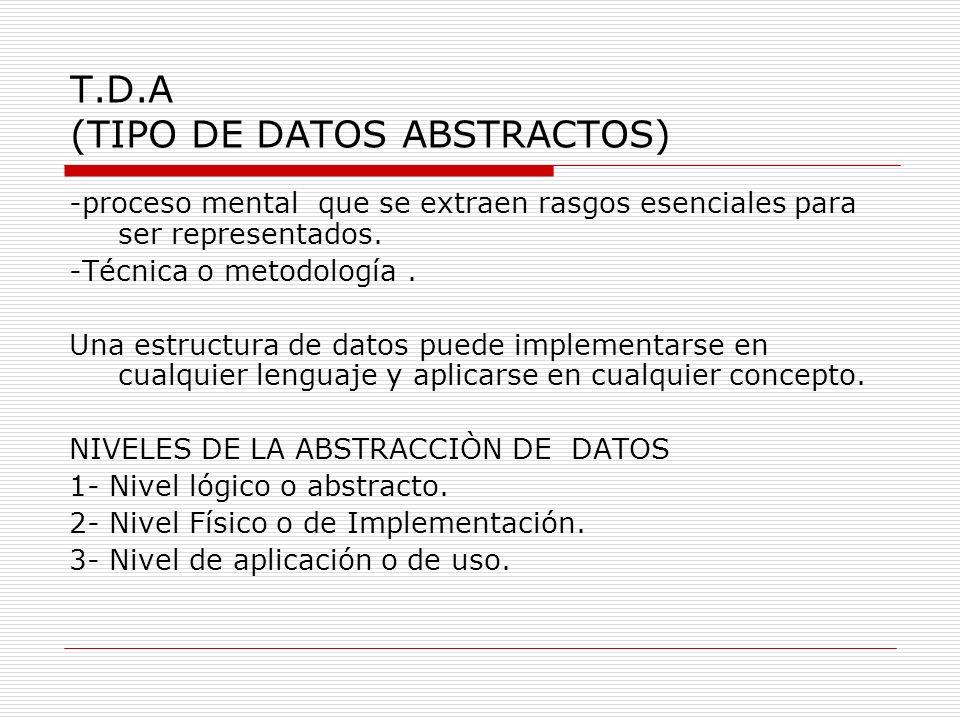 T.D.A (TIPO DE DATOS ABSTRACTOS) -proceso mental que se extraen rasgos esenciales para ser representados. -Técnica o metodología. Una estructura de da