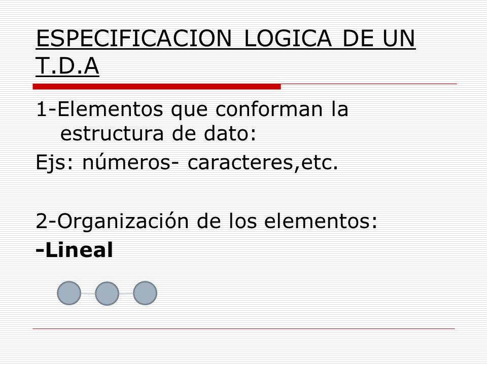 ESPECIFICACION LOGICA DE UN T.D.A 1-Elementos que conforman la estructura de dato: Ejs: números- caracteres,etc. 2-Organización de los elementos: -Lin