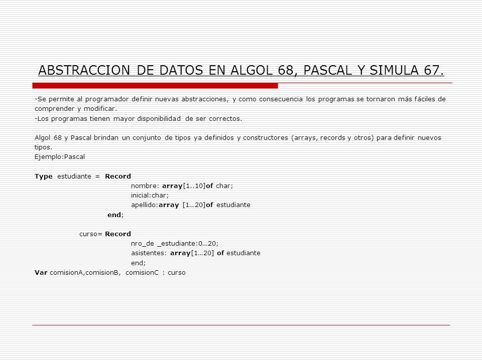 ABSTRACCION DE DATOS EN ALGOL 68, PASCAL Y SIMULA 67. -Se permite al programador definir nuevas abstracciones, y como consecuencia los programas se to