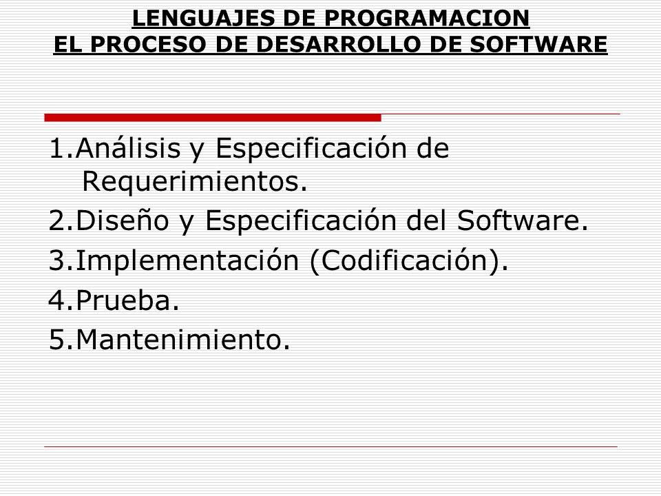 1.Análisis y Especificación de Requerimientos. 2.Diseño y Especificación del Software. 3.Implementación (Codificación). 4.Prueba. 5.Mantenimiento. LEN