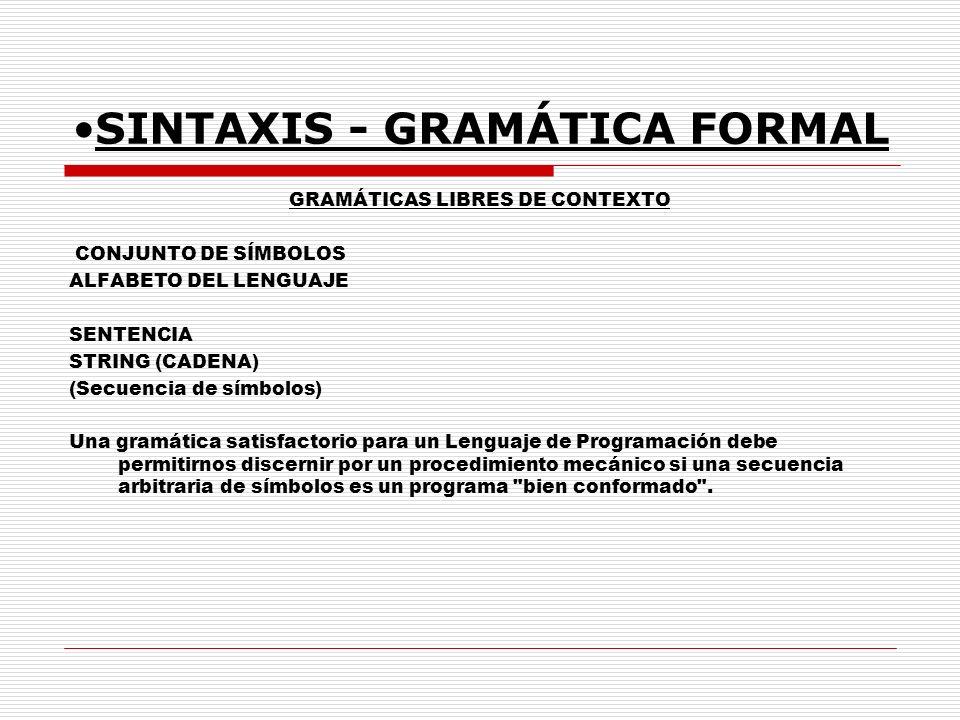 SINTAXIS - GRAMÁTICA FORMAL GRAMÁTICAS LIBRES DE CONTEXTO CONJUNTO DE SÍMBOLOS ALFABETO DEL LENGUAJE SENTENCIA STRING (CADENA) (Secuencia de símbolos)