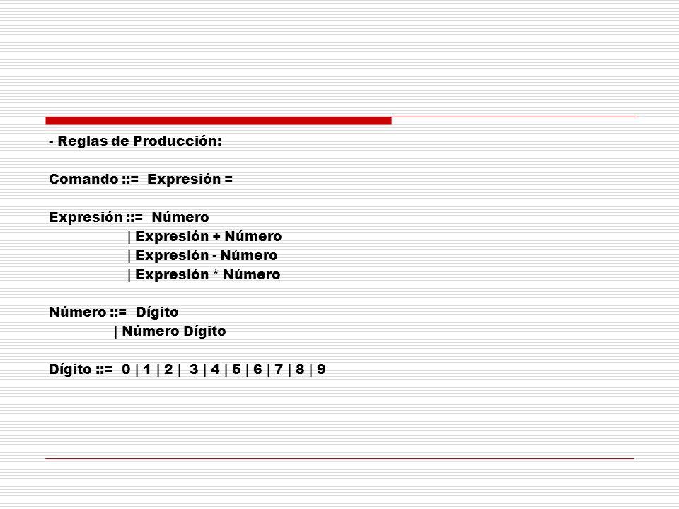 - Reglas de Producción: Comando ::= Expresión = Expresión ::= Número | Expresión + Número | Expresión - Número | Expresión * Número Número ::= Dígito