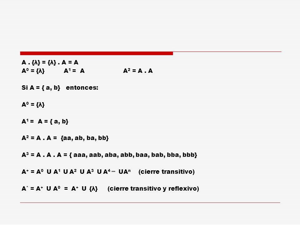 A. {λ} = {λ}. A = A A 0 = {λ} A 1 = A A 2 = A. A Si A = { a, b} entonces: A 0 = {λ} A 1 = A = { a, b} A 2 = A. A = {aa, ab, ba, bb} A 3 = A. A. A = {