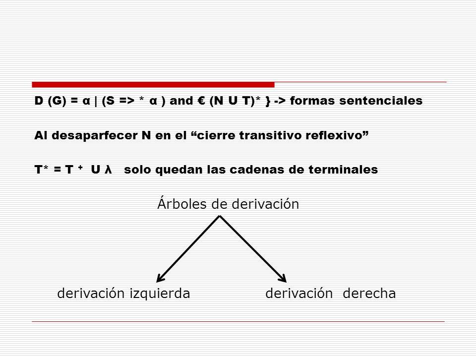 D (G) = α | (S => * α ) and (N U T)* } -> formas sentenciales Al desaparfecer N en el cierre transitivo reflexivo T* = T + U λ solo quedan las cadenas