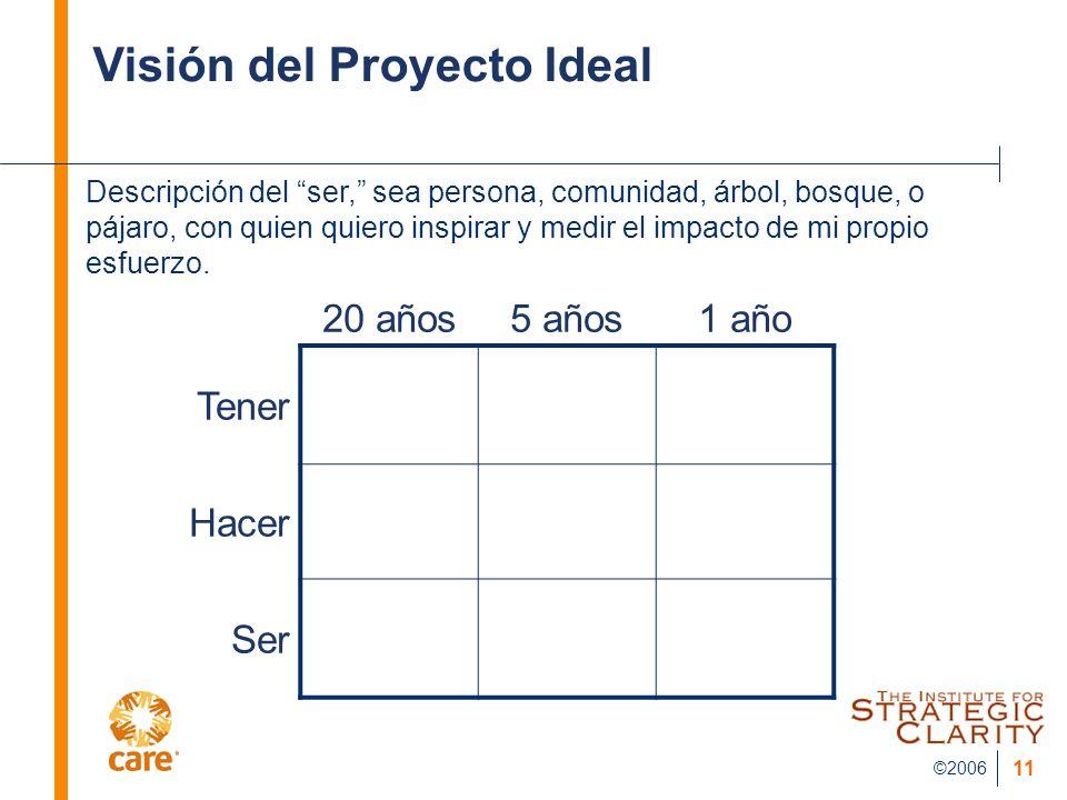 ©2006 11 Visión del Proyecto Ideal 20 años5 años1 año Tener Hacer Ser Descripción del ser, sea persona, comunidad, árbol, bosque, o pájaro, con quien