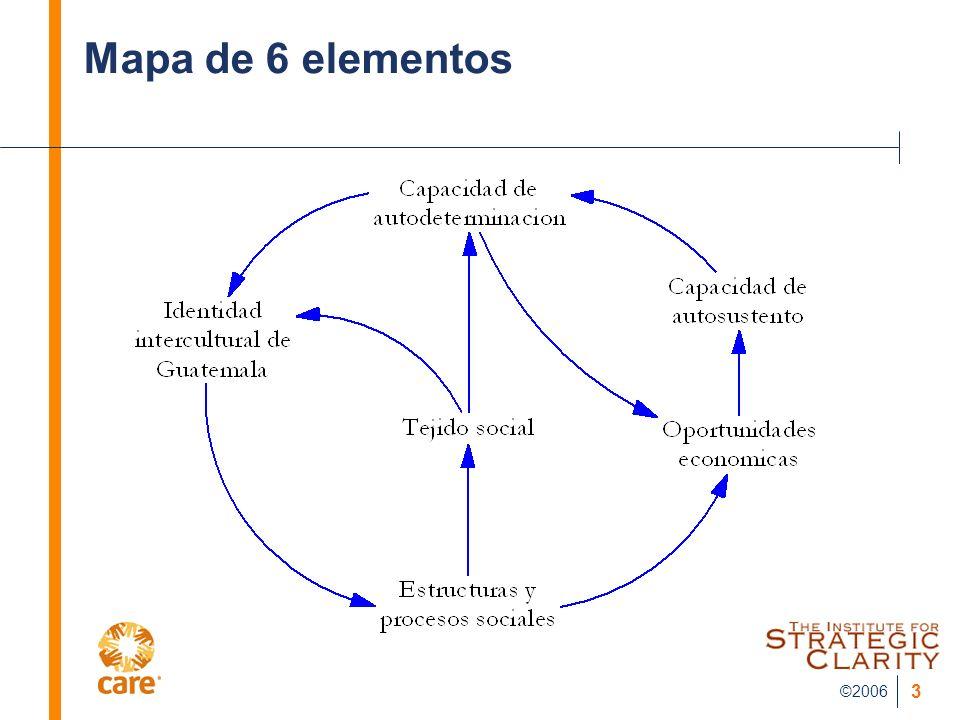 ©2006 3 Mapa de 6 elementos