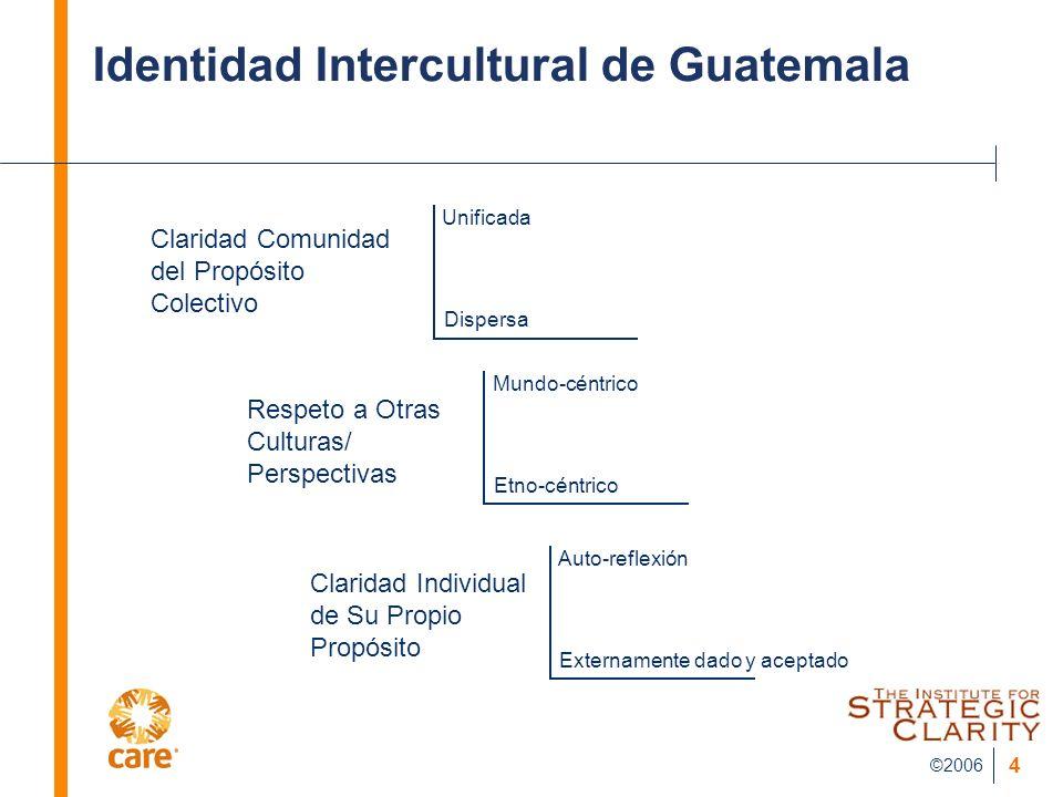 ©2006 4 Identidad Intercultural de Guatemala Claridad Comunidad del Propósito Colectivo Respeto a Otras Culturas/ Perspectivas Claridad Individual de