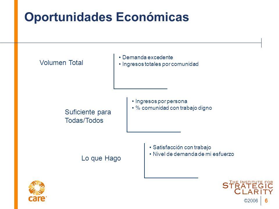 ©2006 6 Oportunidades Económicas Volumen Total Suficiente para Todas/Todos Lo que Hago Satisfacción con trabajo Nivel de demanda de mi esfuerzo Ingres