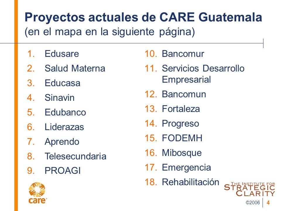 ©2006 4 Proyectos actuales de CARE Guatemala (en el mapa en la siguiente página) 1.Edusare 2.Salud Materna 3.Educasa 4.Sinavin 5.Edubanco 6.Liderazas 7.Aprendo 8.Telesecundaria 9.PROAGI 10.Bancomur 11.Servicios Desarrollo Empresarial 12.Bancomun 13.Fortaleza 14.Progreso 15.FODEMH 16.Mibosque 17.Emergencia 18.Rehabilitación