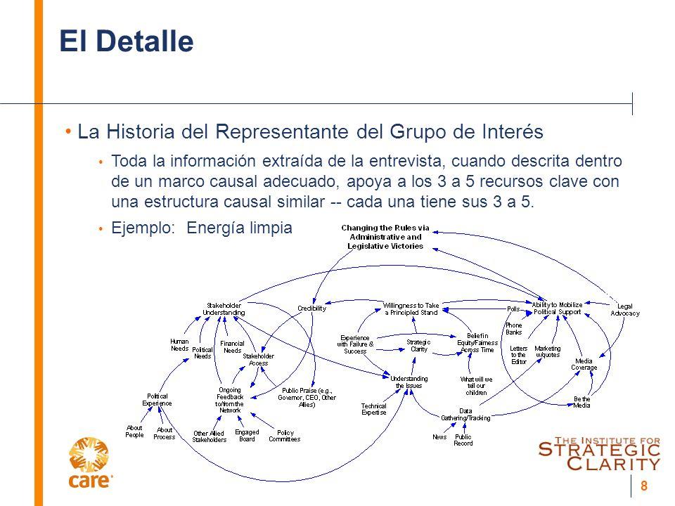 8 El Detalle La Historia del Representante del Grupo de Interés Toda la información extraída de la entrevista, cuando descrita dentro de un marco causal adecuado, apoya a los 3 a 5 recursos clave con una estructura causal similar -- cada una tiene sus 3 a 5.