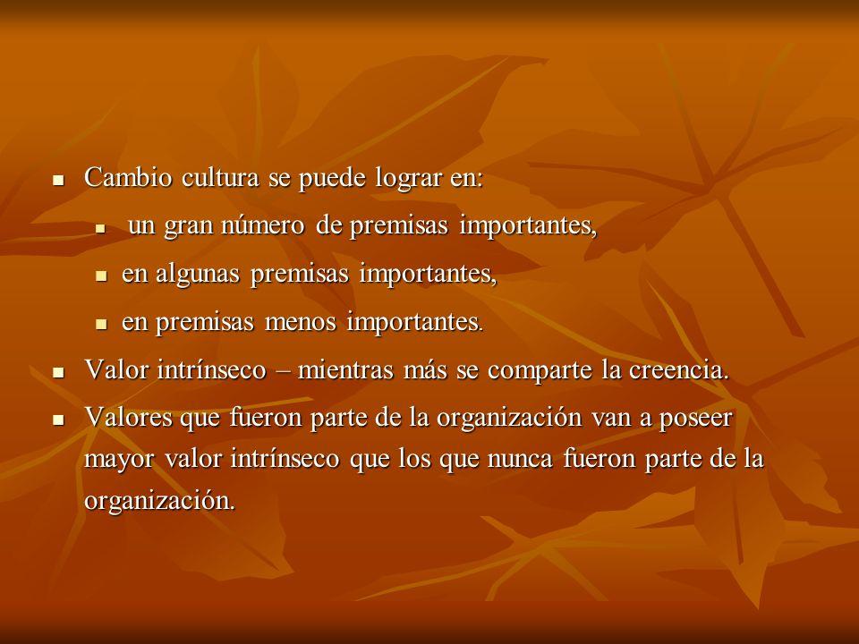 Cambio cultura se puede lograr en: Cambio cultura se puede lograr en: un gran número de premisas importantes, un gran número de premisas importantes,
