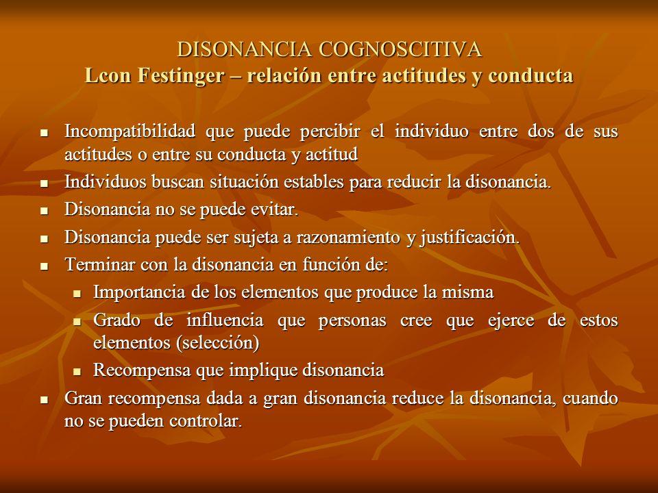 DISONANCIA COGNOSCITIVA Lcon Festinger – relación entre actitudes y conducta Incompatibilidad que puede percibir el individuo entre dos de sus actitud