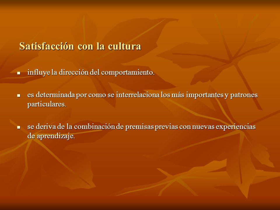 Satisfacción con la cultura influye la dirección del comportamiento. influye la dirección del comportamiento. es determinada por como se interrelacion