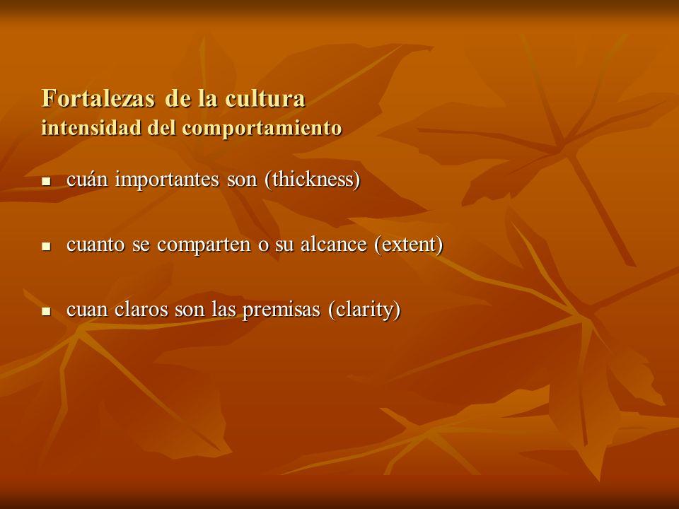 Culturas fuertes Culturas más fuertes con mayor influencia son más profundas, de mayor alcance y claramente ordenado.