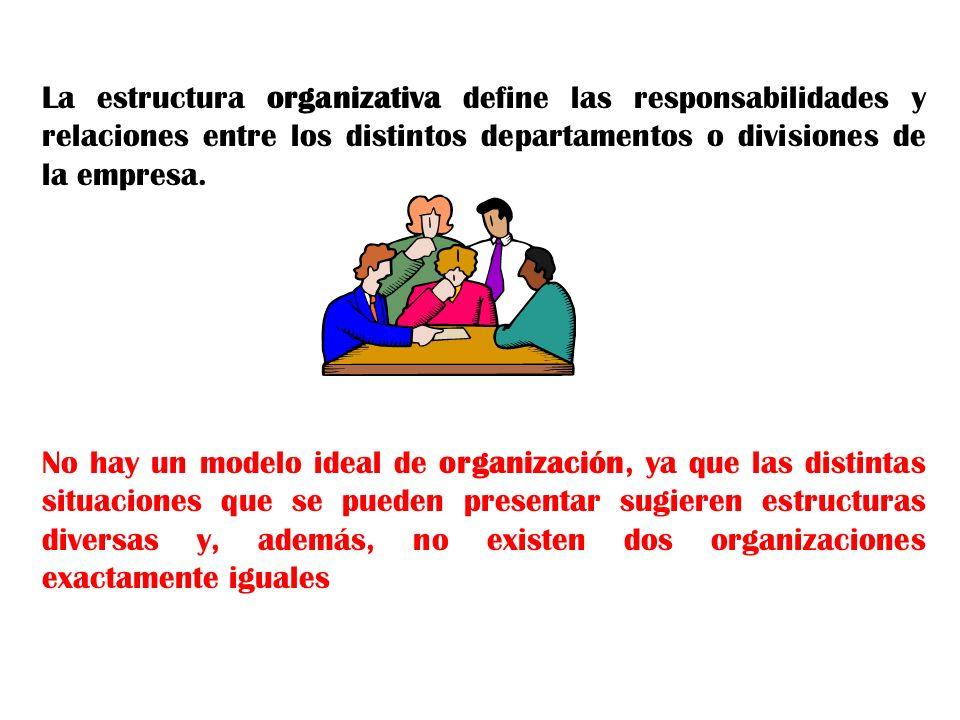 La estructura organizativa define las responsabilidades y relaciones entre los distintos departamentos o divisiones de la empresa. No hay un modelo id