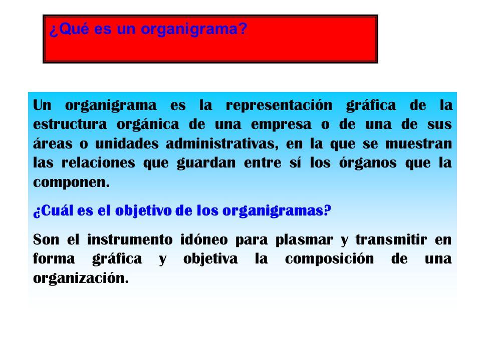 Un organigrama es la representación gráfica de la estructura orgánica de una empresa o de una de sus áreas o unidades administrativas, en la que se mu