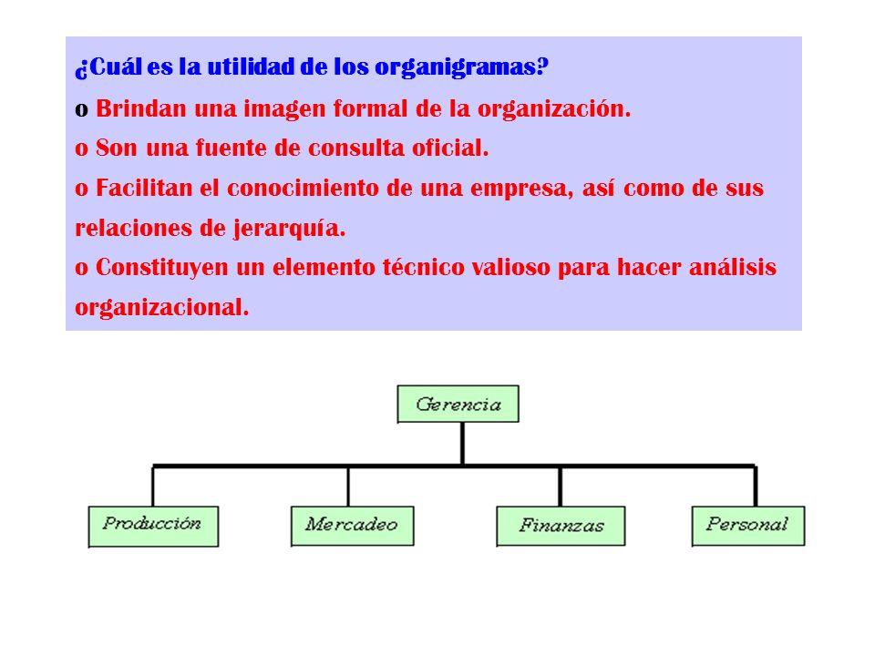 ¿ Cuál es la utilidad de los organigramas? o Brindan una imagen formal de la organización. o Son una fuente de consulta oficial. o Facilitan el conoci
