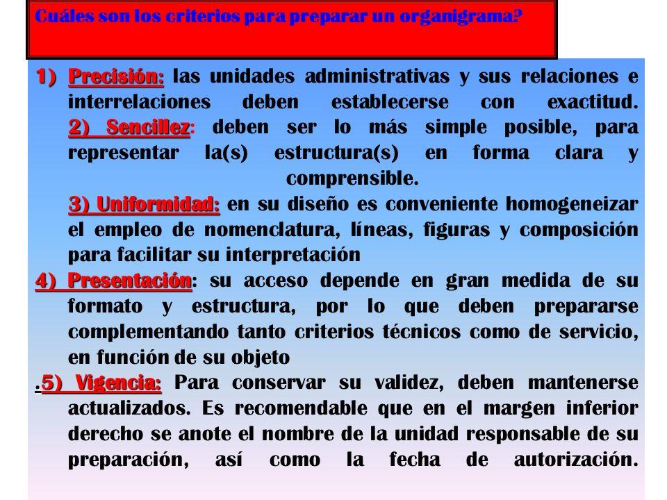 1)Precisión: 2) Sencillez 3) Uniformidad: 1)Precisión: las unidades administrativas y sus relaciones e interrelaciones deben establecerse con exactitu