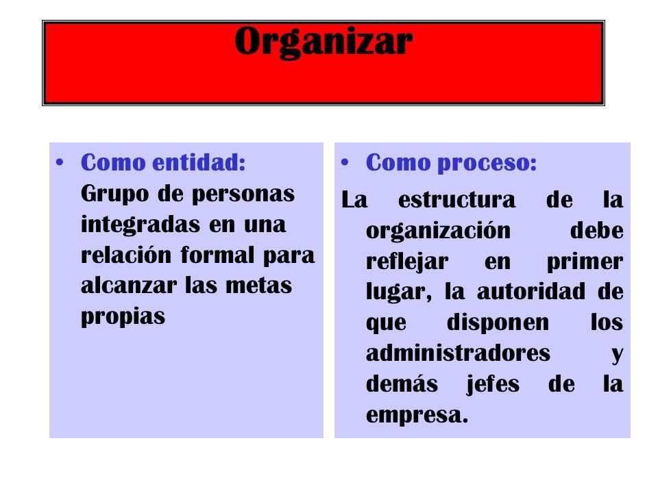 Organizar Como entidad: Grupo de personas integradas en una relación formal para alcanzar las metas propias Como proceso: La estructura de la organiza