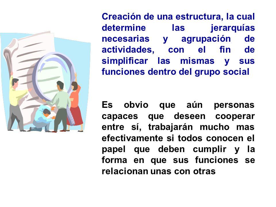 Creación de una estructura, la cual determine las jerarquías necesarias y agrupación de actividades, con el fin de simplificar las mismas y sus funcio