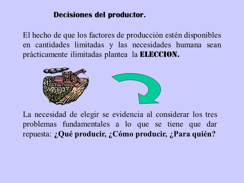El hecho de que los factores de producción estén disponibles en cantidades limitadas y las necesidades humana sean prácticamente ilimitadas plantea la
