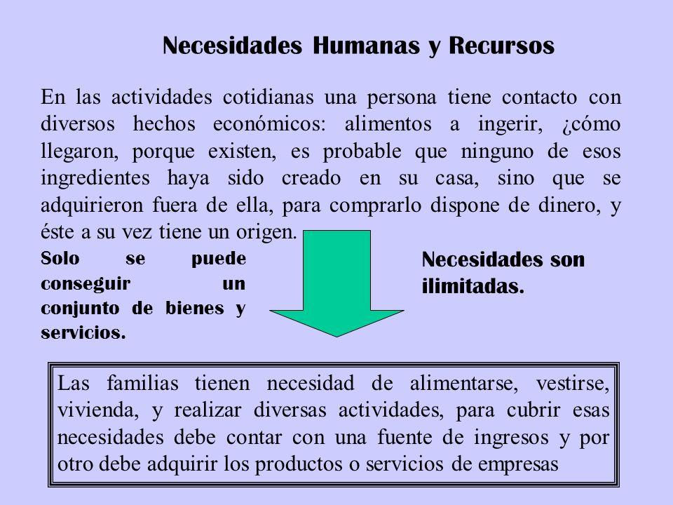Necesidades Humanas y Recursos En las actividades cotidianas una persona tiene contacto con diversos hechos económicos: alimentos a ingerir, ¿cómo lle