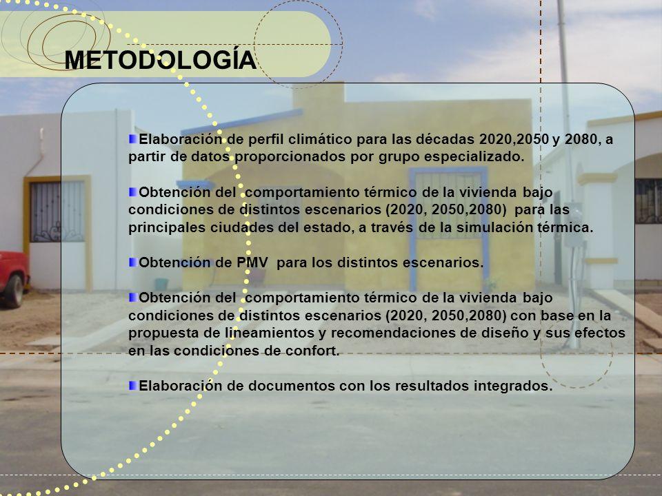 METODOLOGÍA Elaboración de perfil climático para las décadas 2020,2050 y 2080, a partir de datos proporcionados por grupo especializado. Obtención del