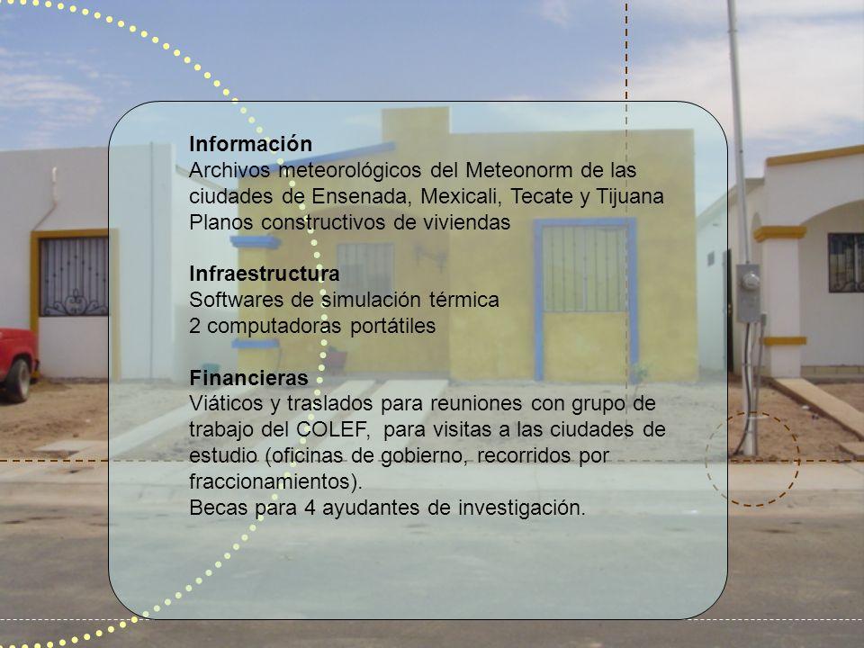 Información Archivos meteorológicos del Meteonorm de las ciudades de Ensenada, Mexicali, Tecate y Tijuana Planos constructivos de viviendas Infraestru