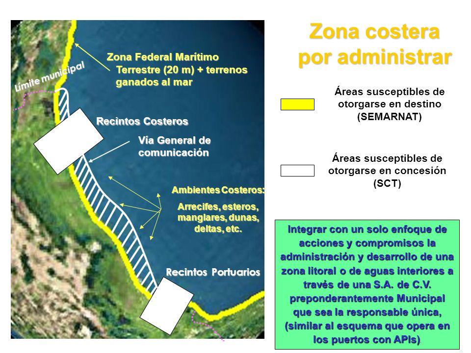 Zona Federal Marítimo Terrestre (20 m) + terrenos ganados al mar Límite municipal Zona costera por administrar Recintos Costeros Recintos Portuarios A