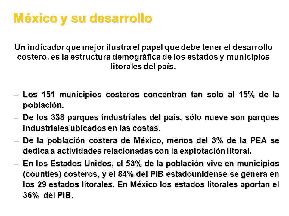 México y su desarrollo Un indicador que mejor ilustra el papel que debe tener el desarrollo costero, es la estructura demográfica de los estados y mun