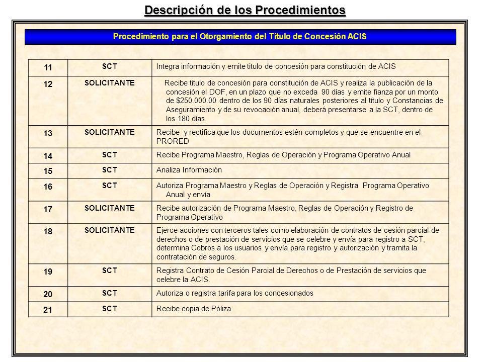 Procedimiento para el Otorgamiento del Titulo de Concesión ACIS 11 SCTIntegra información y emite titulo de concesión para constitución de ACIS 1212 S