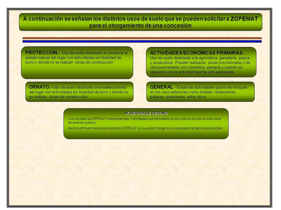 A continuación se señalan los distintos usos de suelo que se pueden solicitar a ZOFEMAT para el otorgamiento de una concesión PROTECCIÓN.- Uso de suel