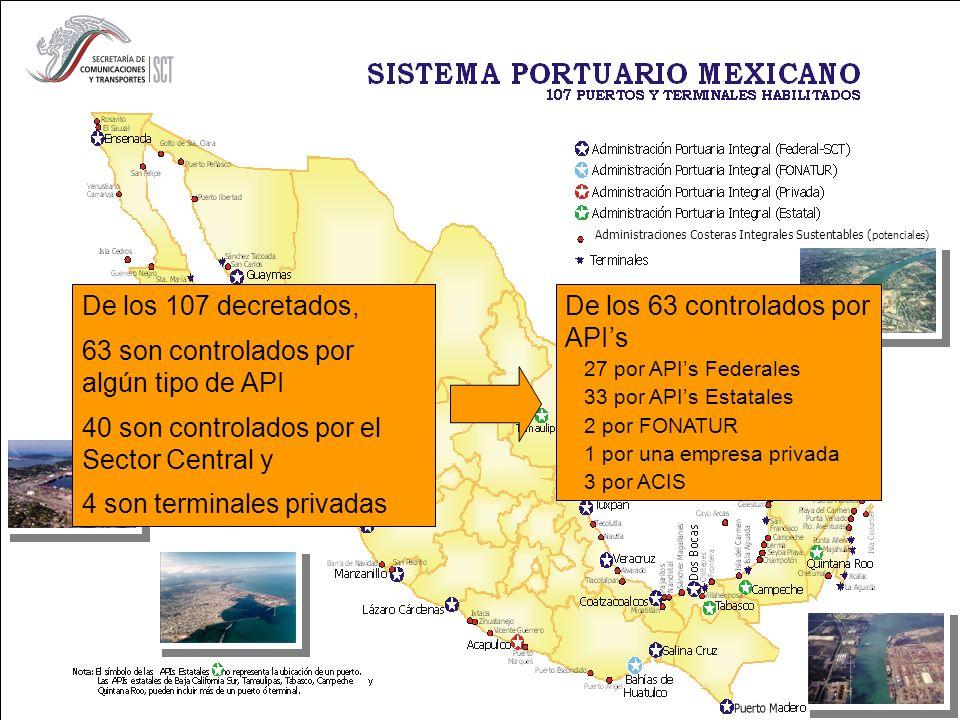Administraciones Costeras Integrales Sustentables ( potenciales) De los 107 decretados, 63 son controlados por algún tipo de API 40 son controlados po