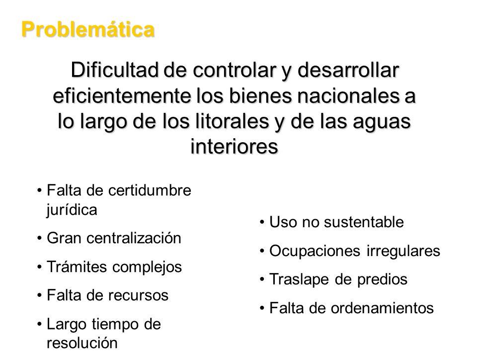 Dificultad de controlar y desarrollar eficientemente los bienes nacionales a lo largo de los litorales y de las aguas interiores Problemática Falta de