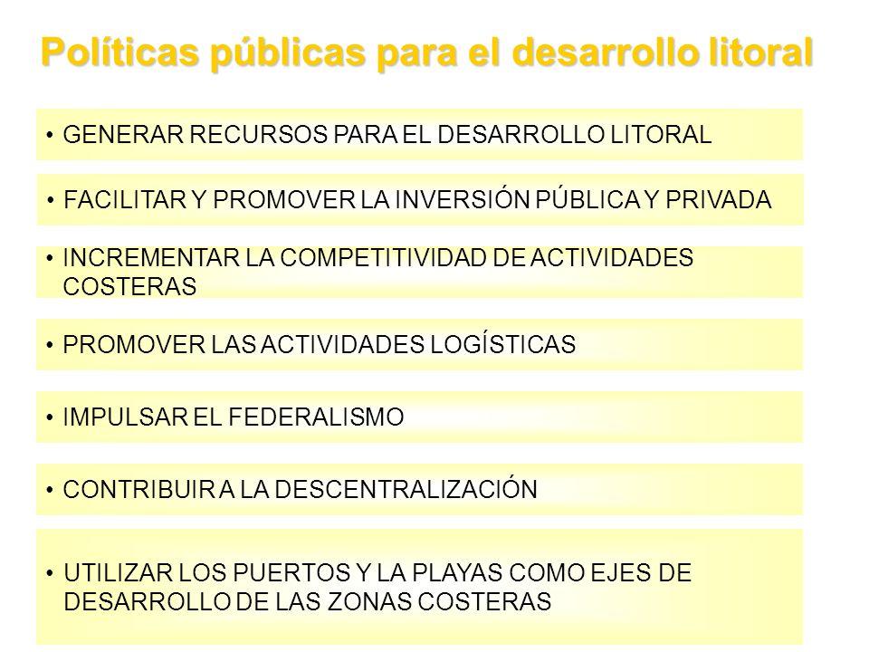 Políticas públicas para el desarrollo litoral GENERAR RECURSOS PARA EL DESARROLLO LITORAL FACILITAR Y PROMOVER LA INVERSIÓN PÚBLICA Y PRIVADA INCREMEN