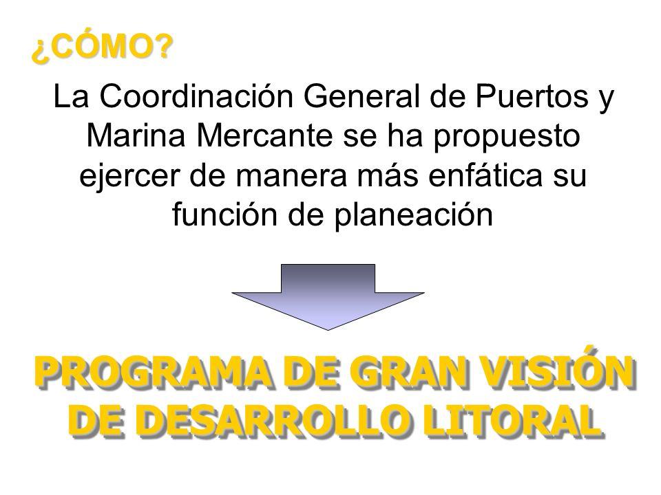 ¿CÓMO? PROGRAMA DE GRAN VISIÓN DE DESARROLLO LITORAL La Coordinación General de Puertos y Marina Mercante se ha propuesto ejercer de manera más enfáti