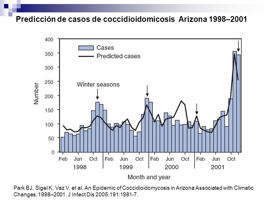 Predicción de casos de coccidioidomicosis Arizona 1998–2001 Park BJ, Sigel K, Vaz V, et al. An Epidemic of Coccidioidomycosis in Arizona Associated wi