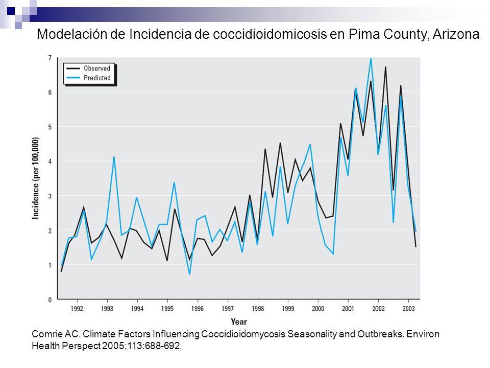 Comrie AC. Climate Factors Influencing Coccidioidomycosis Seasonality and Outbreaks. Environ Health Perspect 2005;113:688-692. Modelación de Incidenci