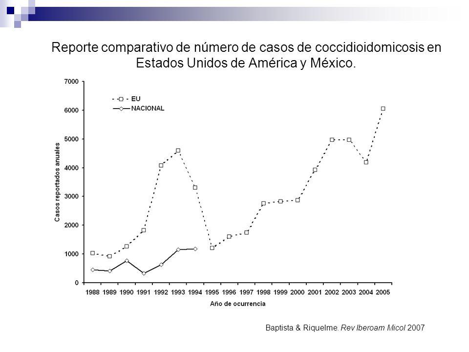 Reporte comparativo de número de casos de coccidioidomicosis en Estados Unidos de América y México. Baptista & Riquelme. Rev Iberoam Micol 2007