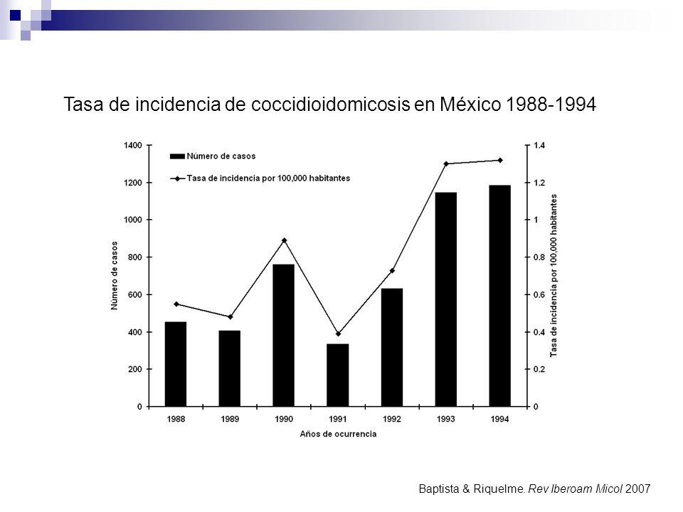Tasa de incidencia de coccidioidomicosis en México 1988-1994 Baptista & Riquelme. Rev Iberoam Micol 2007