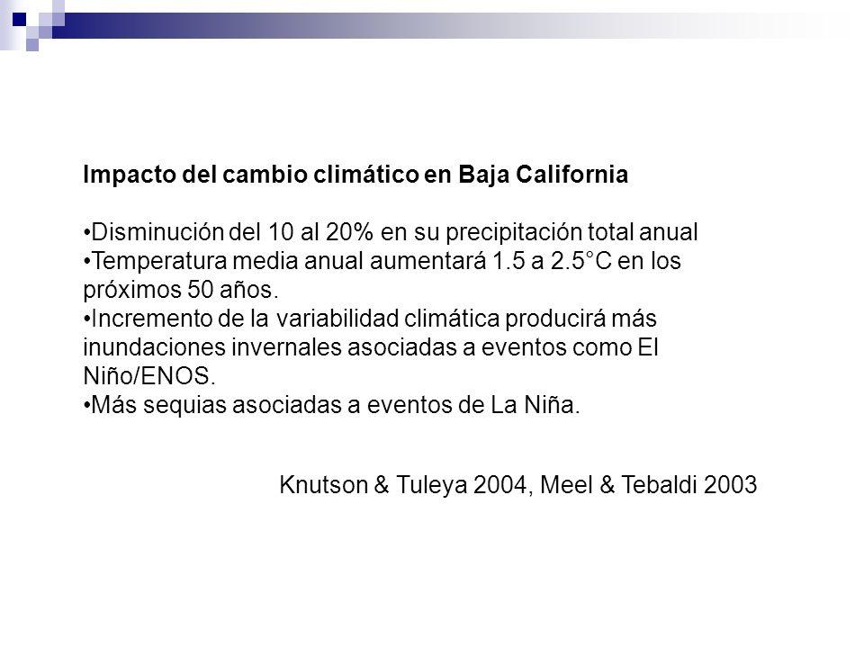 Impacto del cambio climático en Baja California Disminución del 10 al 20% en su precipitación total anual Temperatura media anual aumentará 1.5 a 2.5°