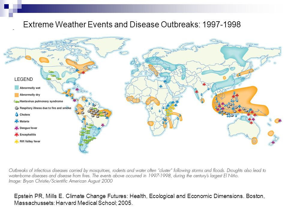 Extreme Weather Events and Disease Outbreaks: 1997-1998 Epstein PR, Mills E. Climate Change Futures: Health, Ecological and Economic Dimensions. Bosto