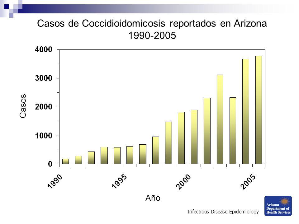 Casos de Coccidioidomicosis reportados en Arizona 1990-2005 Infectious Disease Epidemiology Casos Año