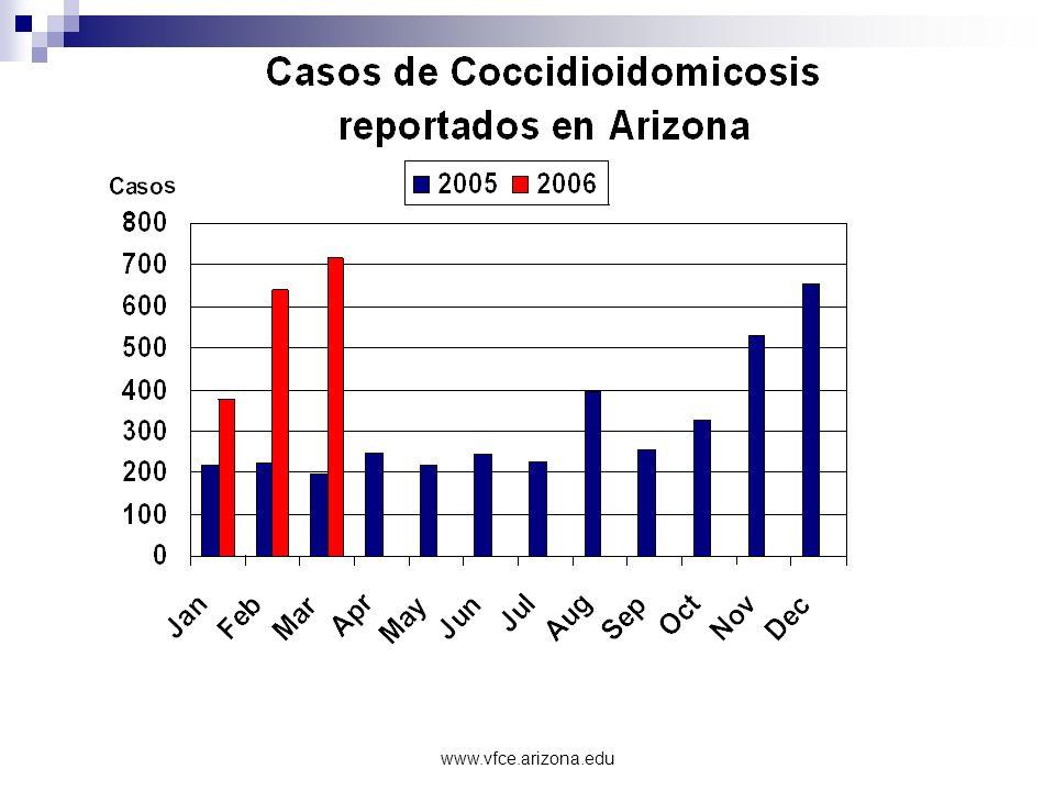 Impacto del cambio climático en Baja California Disminución del 10 al 20% en su precipitación total anual Temperatura media anual aumentará 1.5 a 2.5°C en los próximos 50 años.