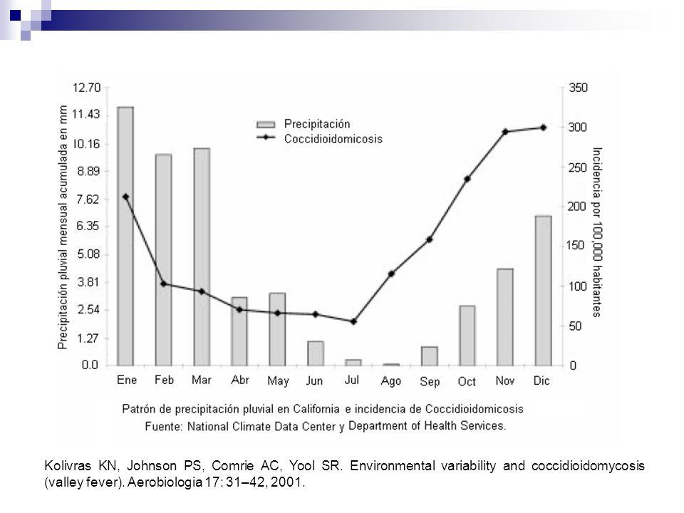 Kolivras KN, Johnson PS, Comrie AC, Yool SR. Environmental variability and coccidioidomycosis (valley fever). Aerobiologia 17: 31–42, 2001.